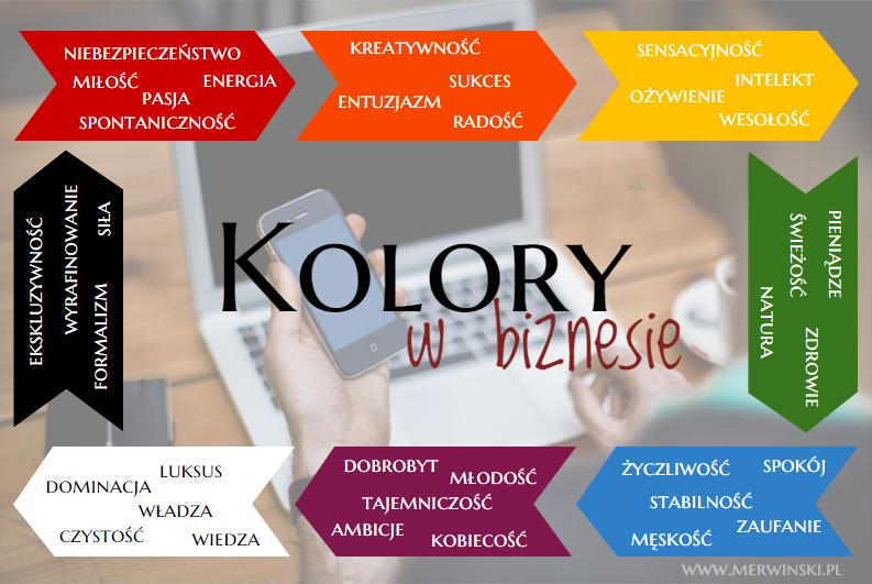 kolory_w_biznesie