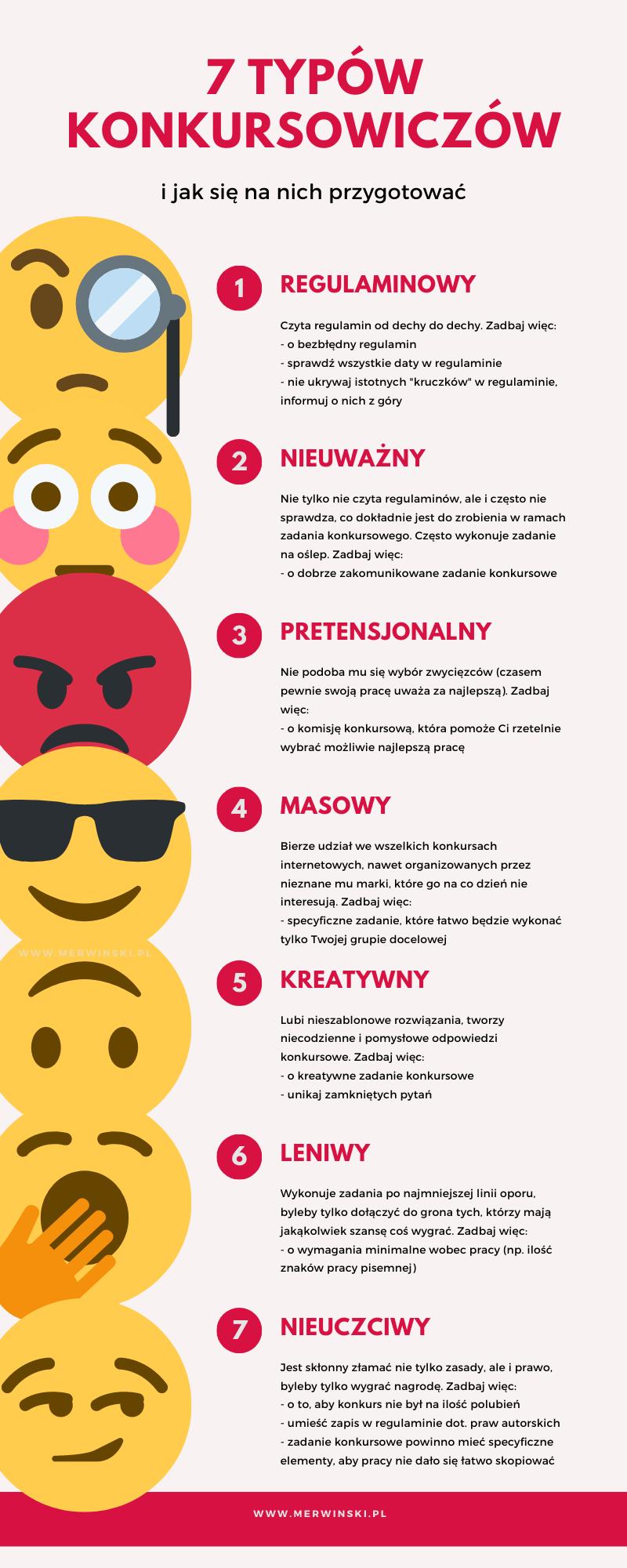 Infografika prezentująca 7 typów konkursowiczów oraz sposoby przygotowania się na nich